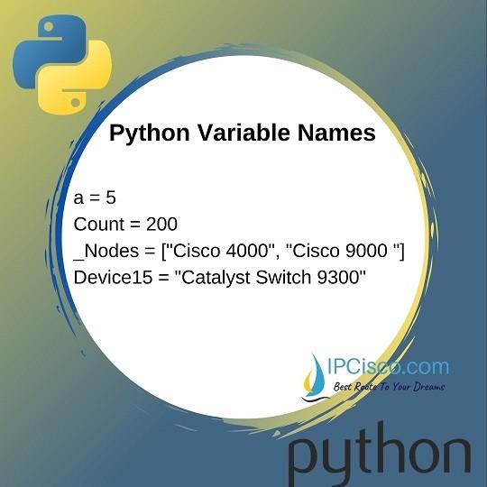 python-variable-names-ipcisco-3