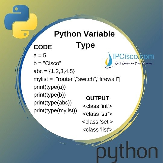 python-variable-types-ipcisco-4