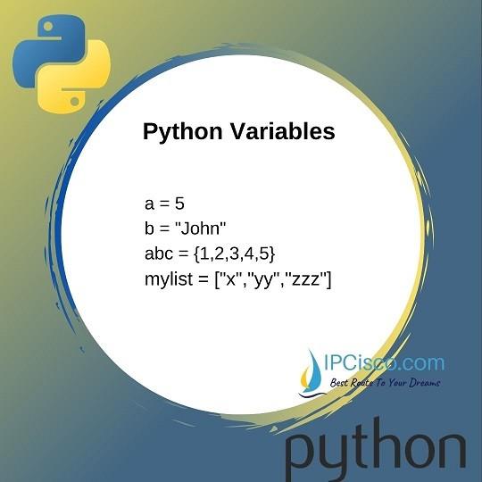 python-variables-ipcisco-1