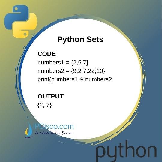 what-is-python-set-ipcisco-3