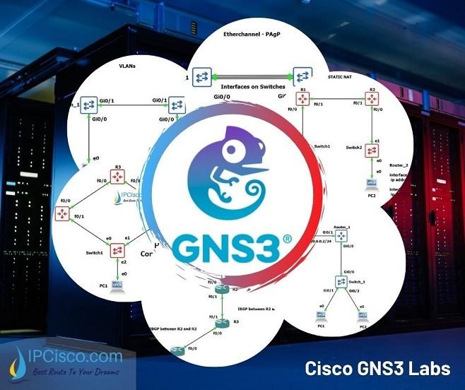 cisco-gns3-configuration-examples-ipcisco
