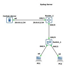 gns3-syslog-server-config