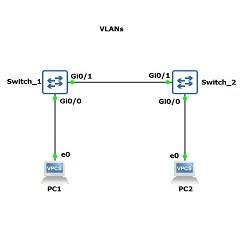 gns3-vlan-config