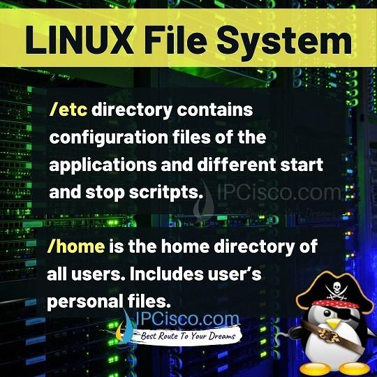 linux-file-system-etc-home-ipcisco.com