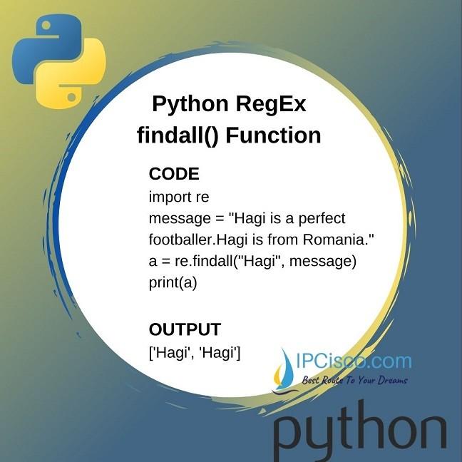 python-findall-function-regex-ipcisco-1