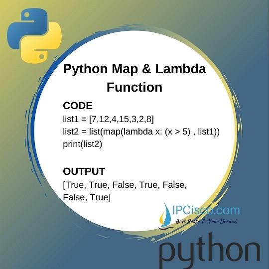python-lambda-and-map-function-ipcisco-3