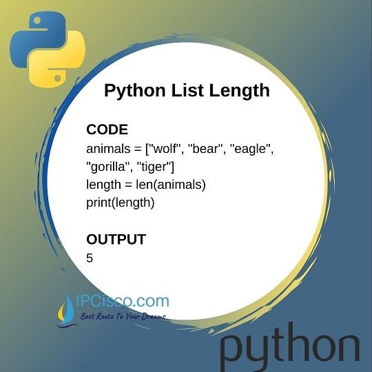 python-list-length-method-ipcisco.com