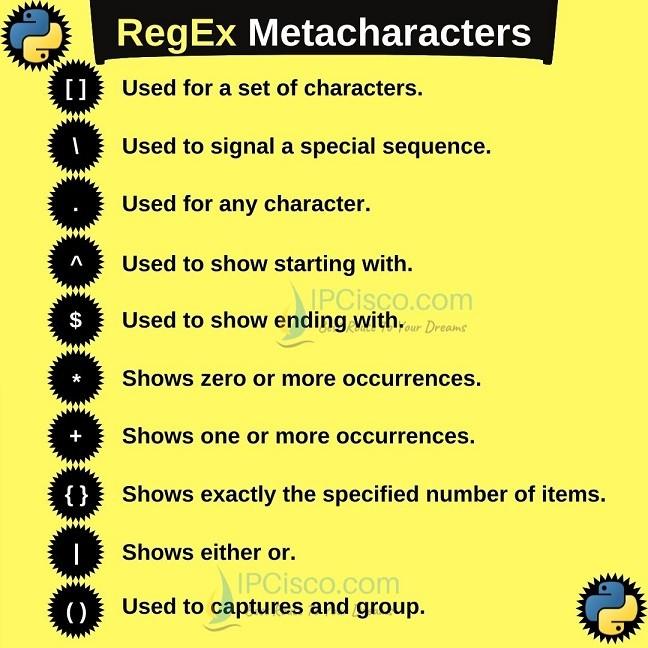 python-regex-metacharacters-ipcisco-com-1