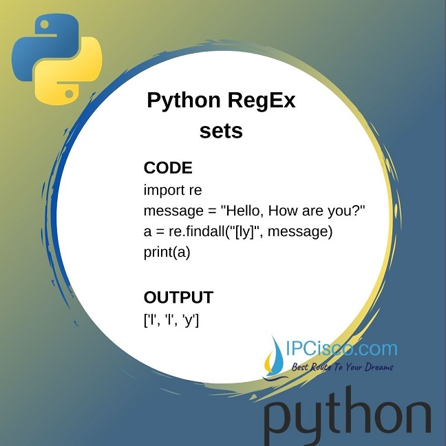 python-regex-set-ipcisco-1