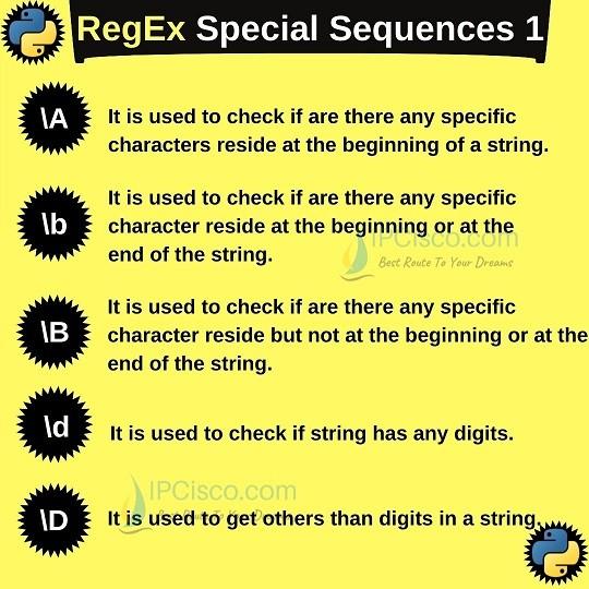 python-regex-special-sequences-11-ipcisco-com