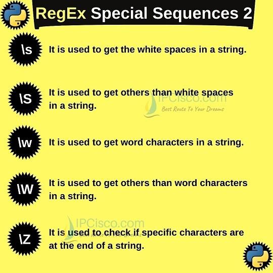 python-regex-special-sequences-22-ipcisco-com