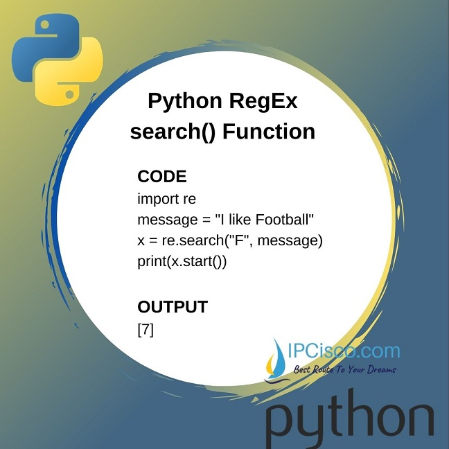 python-search-function-regex-ipcisco-1
