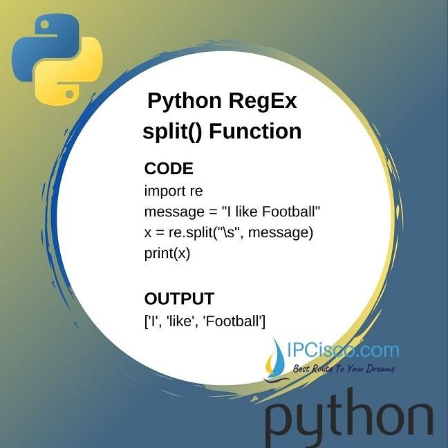python-split-function-regex-ipcisco-1