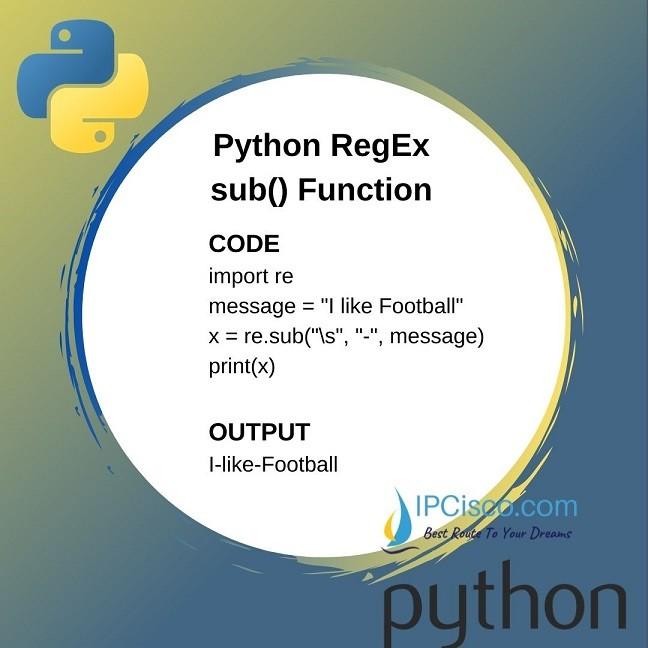 python-sub-function-regex-ipcisco-1
