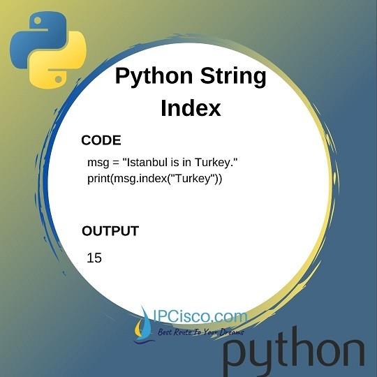 python-string-index-ipcisco-1