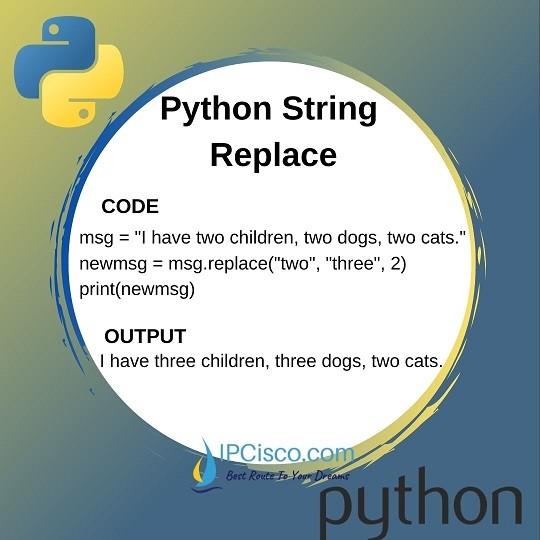 python-string-replace-ipcisco.com