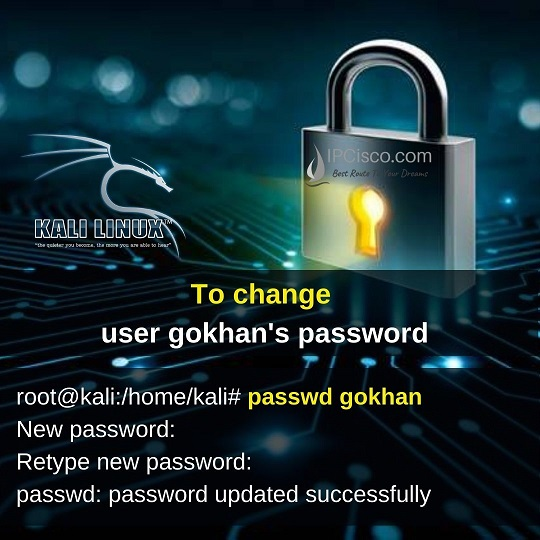 linux-password-change-ipcisco.com-1