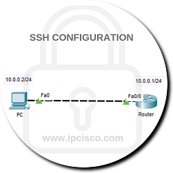 ssh-config-packet-tracer-ipcisco