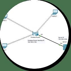 wlan-radius-config-packet-tracer