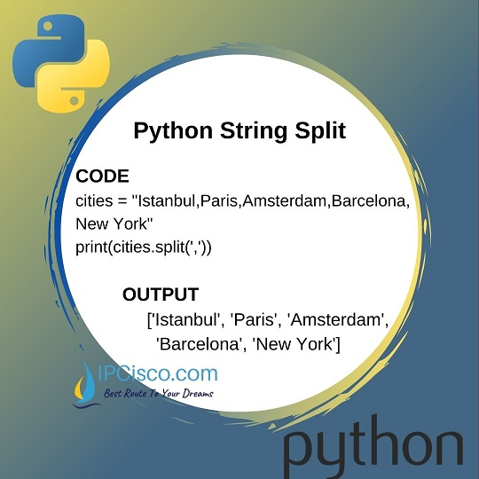 python-string-split-ipcisco
