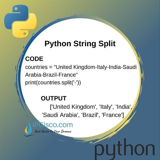string-split-in-python-ipcisco