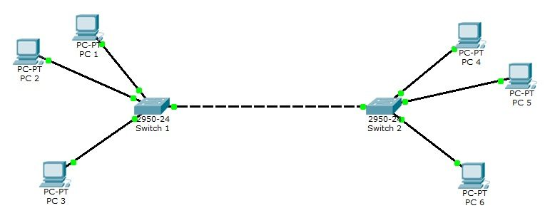 packet-tracer-vlan-topology