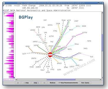 BGP-play