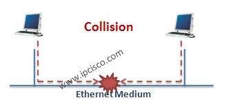 Ethernet collision
