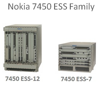Nokia-7450-ESS-Family