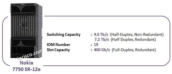 Nokia 7750 Service Router Family | http://ipcisco com