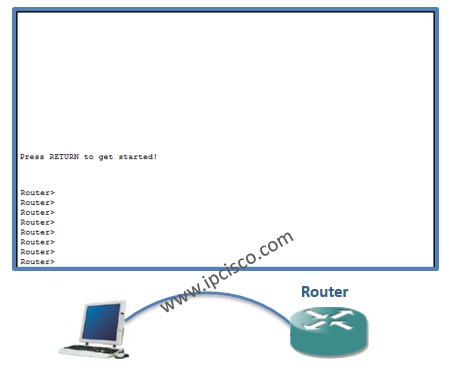 Common Cisco Router Configuration with Packet Tracer,Cisco router newbie