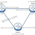 RIPng-example-topology-2