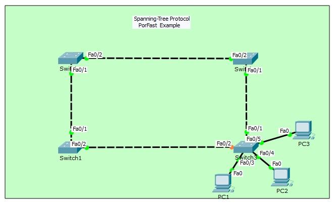 STP Portfast, Packet Tracer