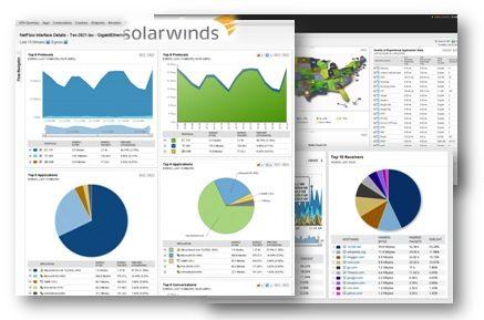 Solarwinds-network-bw-analyzer-pack
