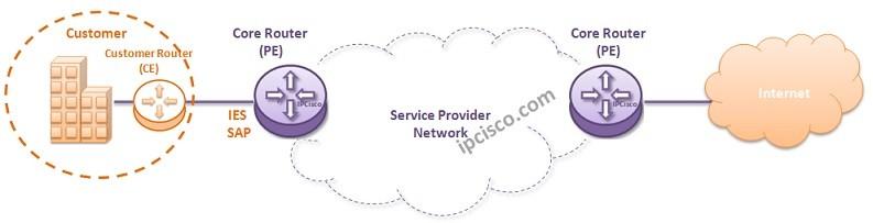 alcatel-ies-service