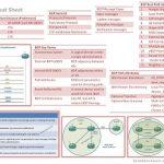 bgp-cheat-sheet