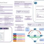 eigrp-cheat-sheet