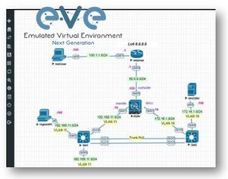 eve-simulator