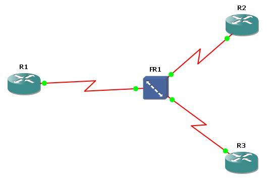 frame-relay-1