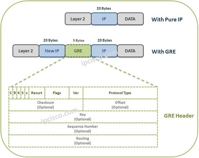 gre-header