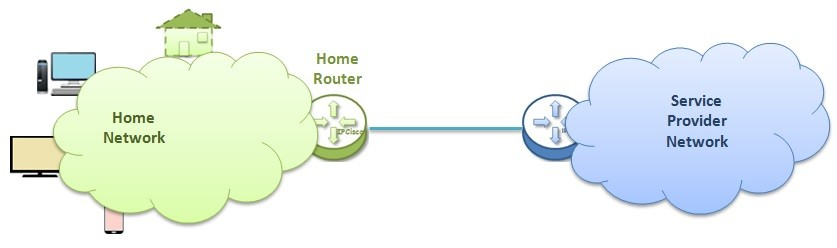 home-internet-connection