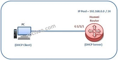 huawei-dhcp-configuration-example-