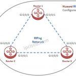 huawei-ripng-configuration