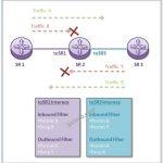 ip-filter-configuration-nokia