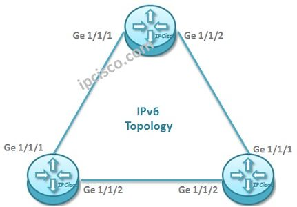 juniper-ipv6-example