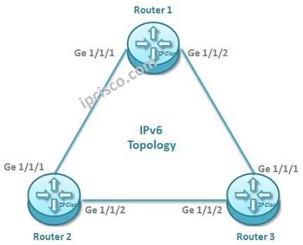 IPv6 Configuration Example on Juniper ⋆ https://ipcisco com