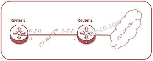 juniper-static-routing