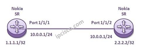LDP Configuration on Nokia Routers ⋆ https://ipcisco com