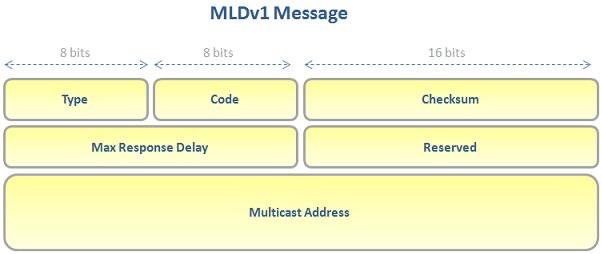 mldv1-message