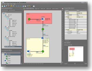netkit-simulator